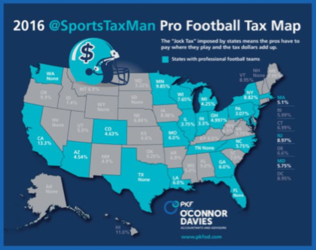 los-angeles-rams-move-st-louis-taxes