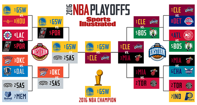 2016-nba-playoff-bracket-jeremy-woo