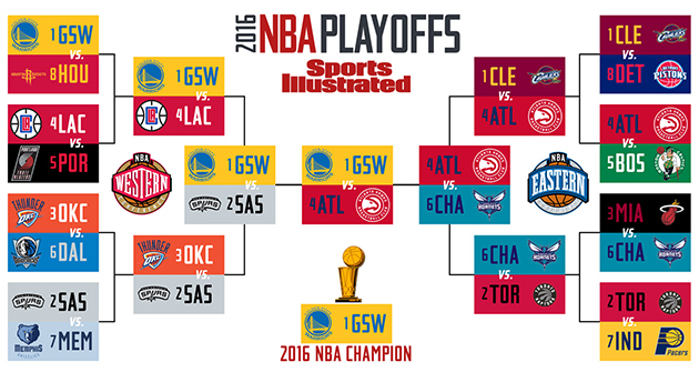 2016-nba-playoff-bracket-lee-jenkins