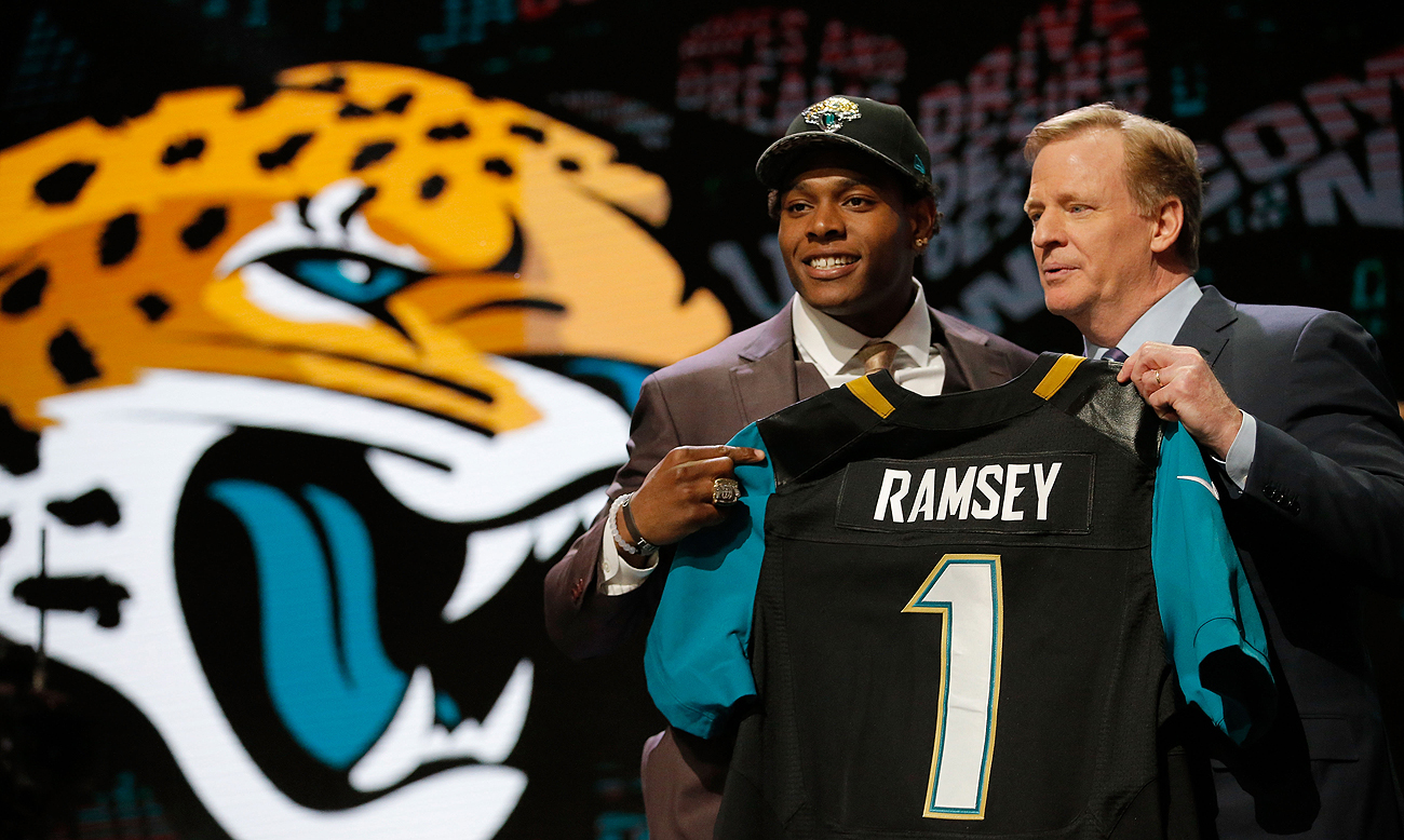 The Jags will learn soon the severity of a knee injury suffered by first-round pick Jalen Ramsey.