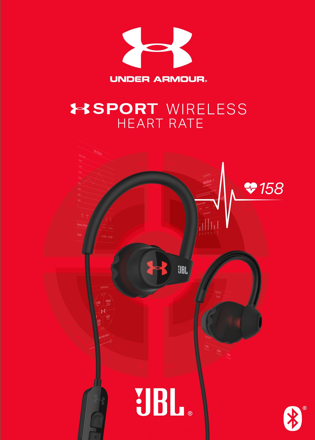 e73310effc5 Under Armour wireless heart rate JBL headphones review | SI.com