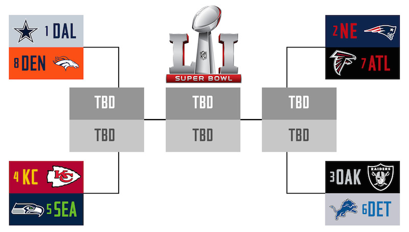 playoff nfl bracket sports capping