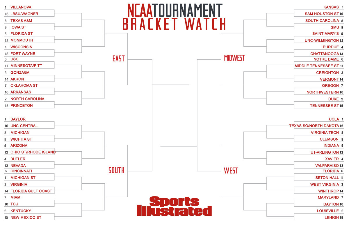 Lively image throughout si printable bracket
