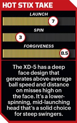 Bridgestone Tour B XD-5 performance stats.