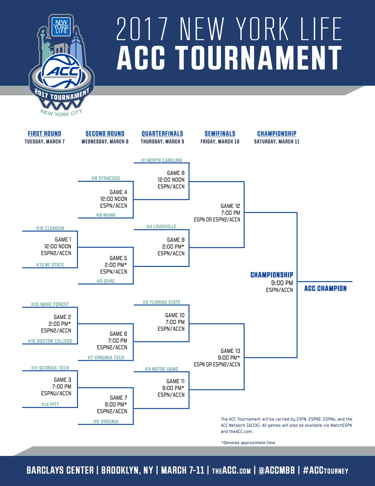 ACC Tournament Schedule Bracket Matchups TV Channel