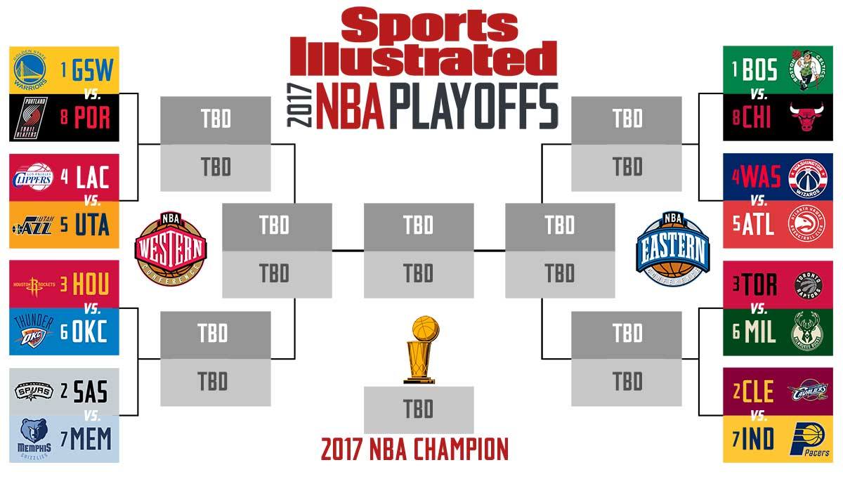 Image result for nba playoff bracket 2017