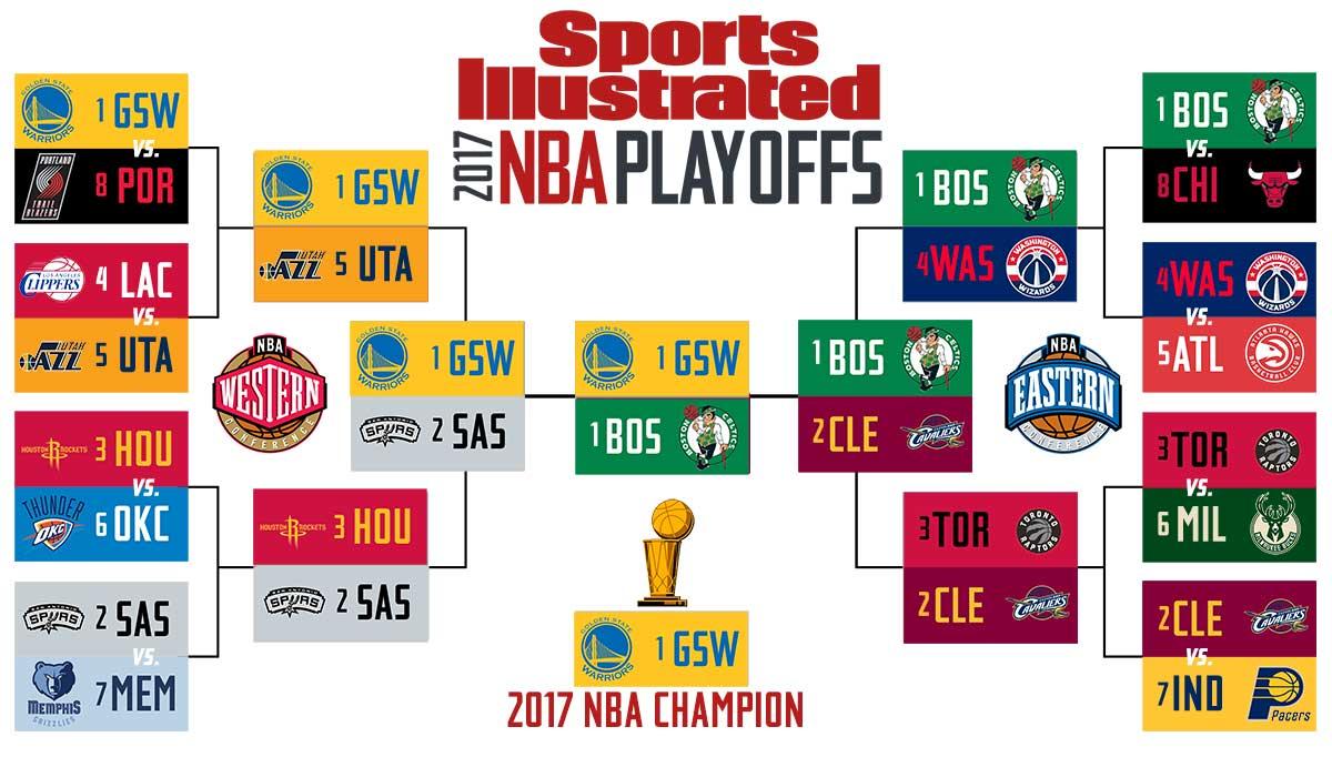 2017 NBA Finals Predictions: Will Warriors Get Revenge? | SI.com