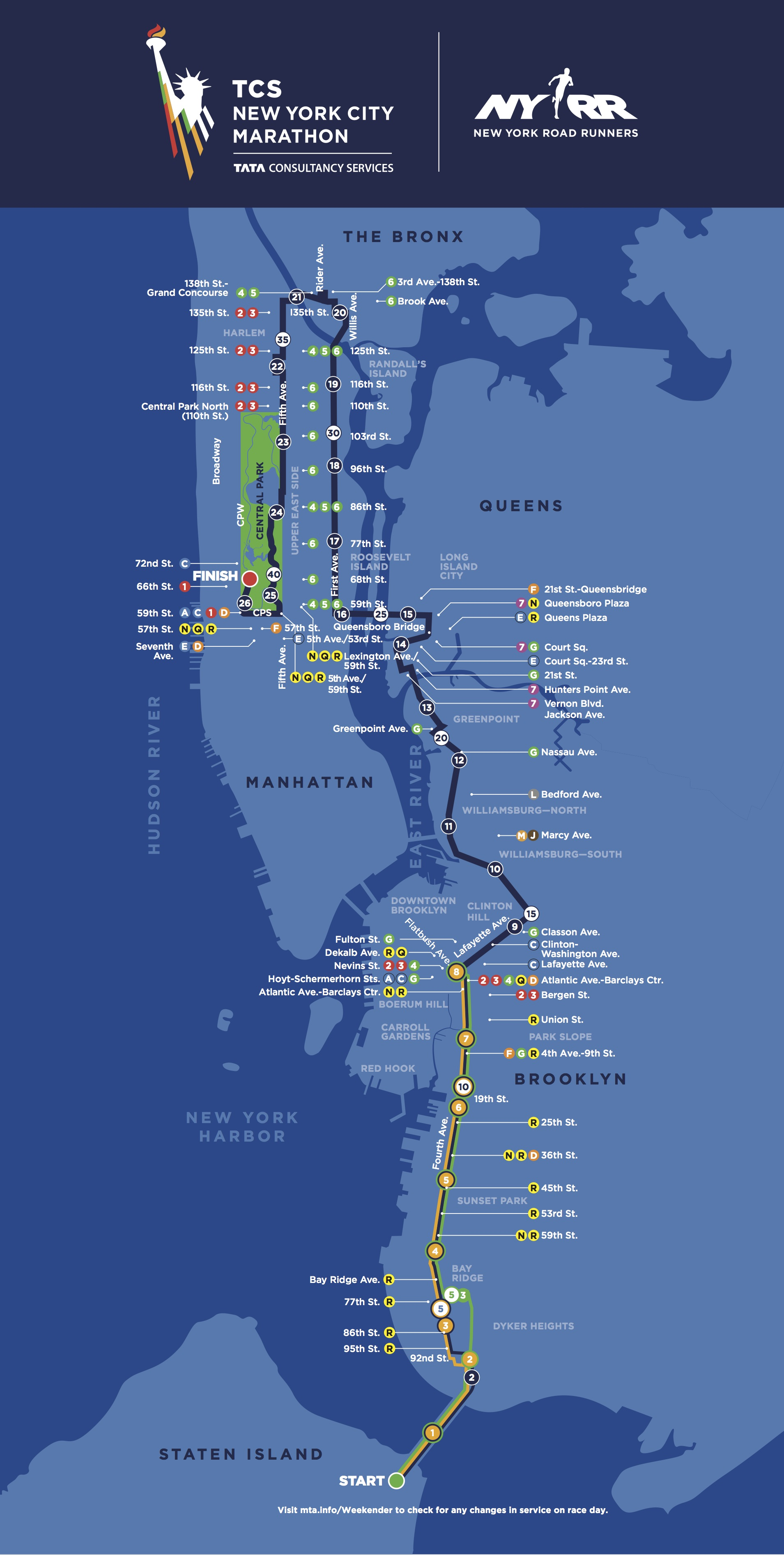 New York City Marathon route 2017: Course map | SI.com