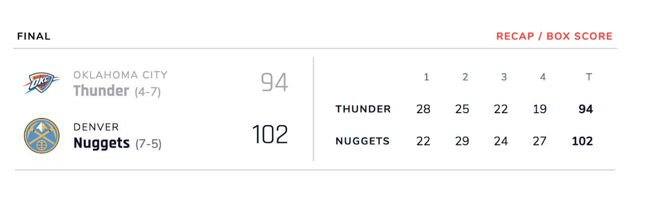 Thunder-Nuggets