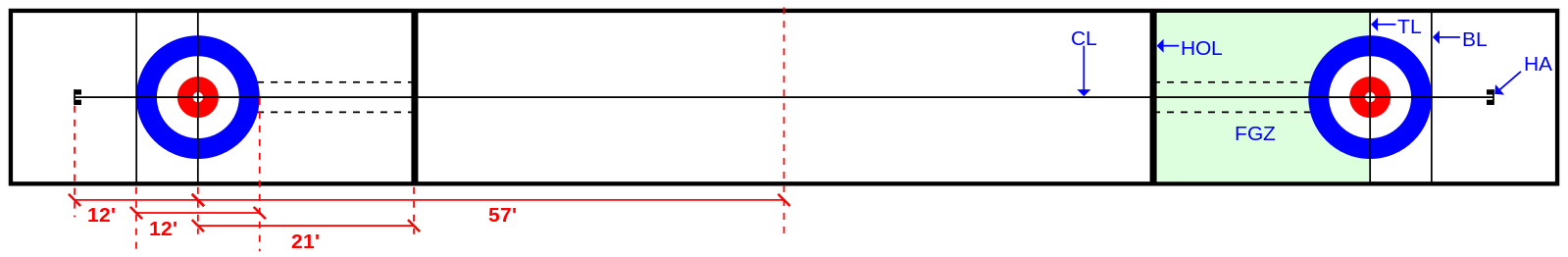 Curling sheet two