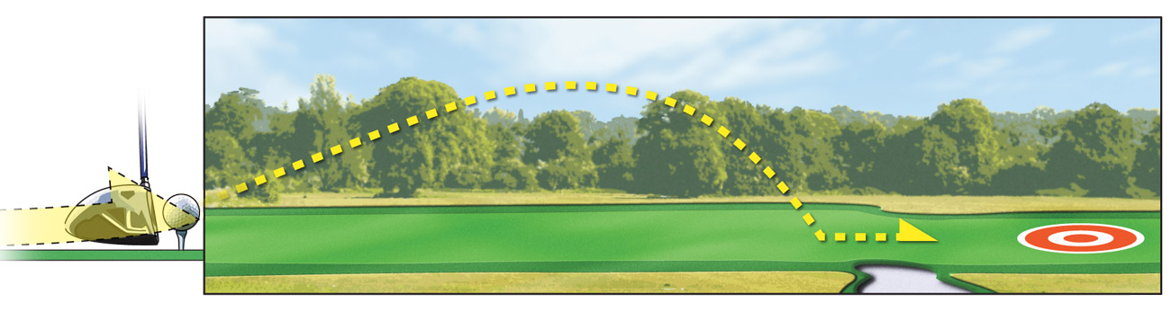 These changes should lead to a lower, mid-trajectory ball flight that rolls out more and is easier to keep in play.