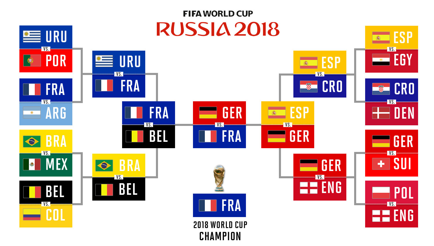 Photos of the world cup winners quiz questions and answers printable