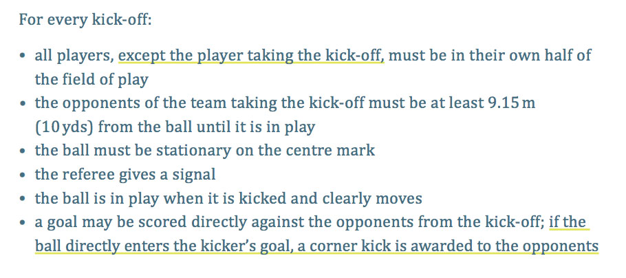 The FIFA Laws of the Game