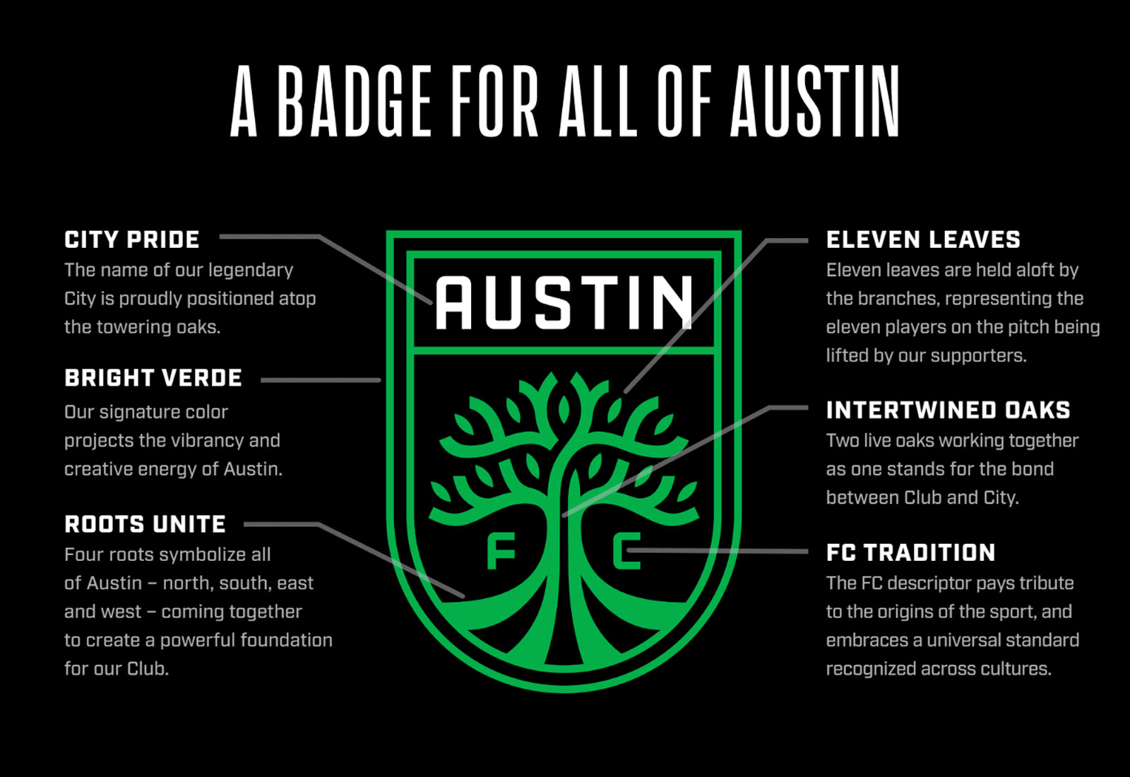Austin FC would be the name of the relocated Columbus Crew.