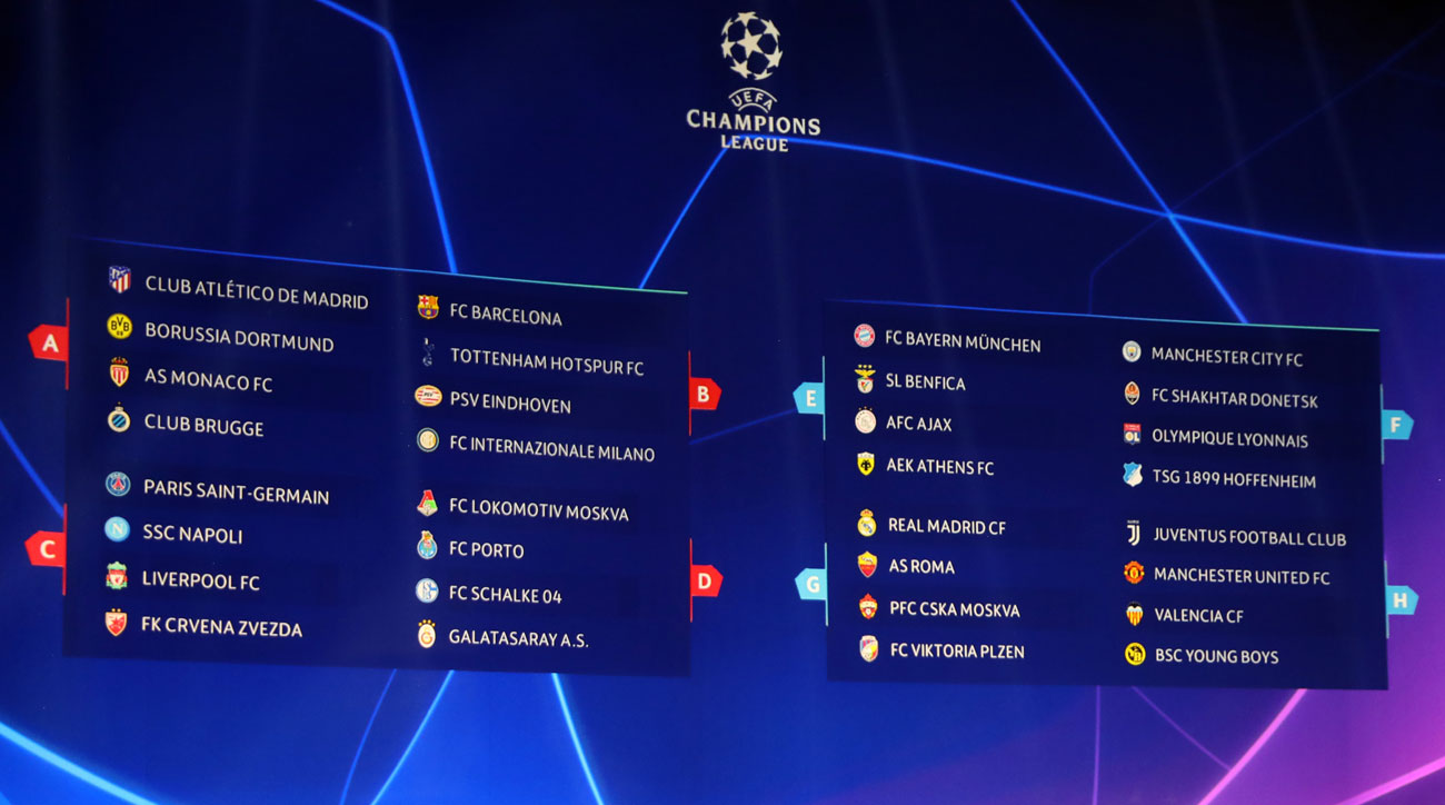 Champions League Draw Group Stage Results Analysis Predictions Si Com