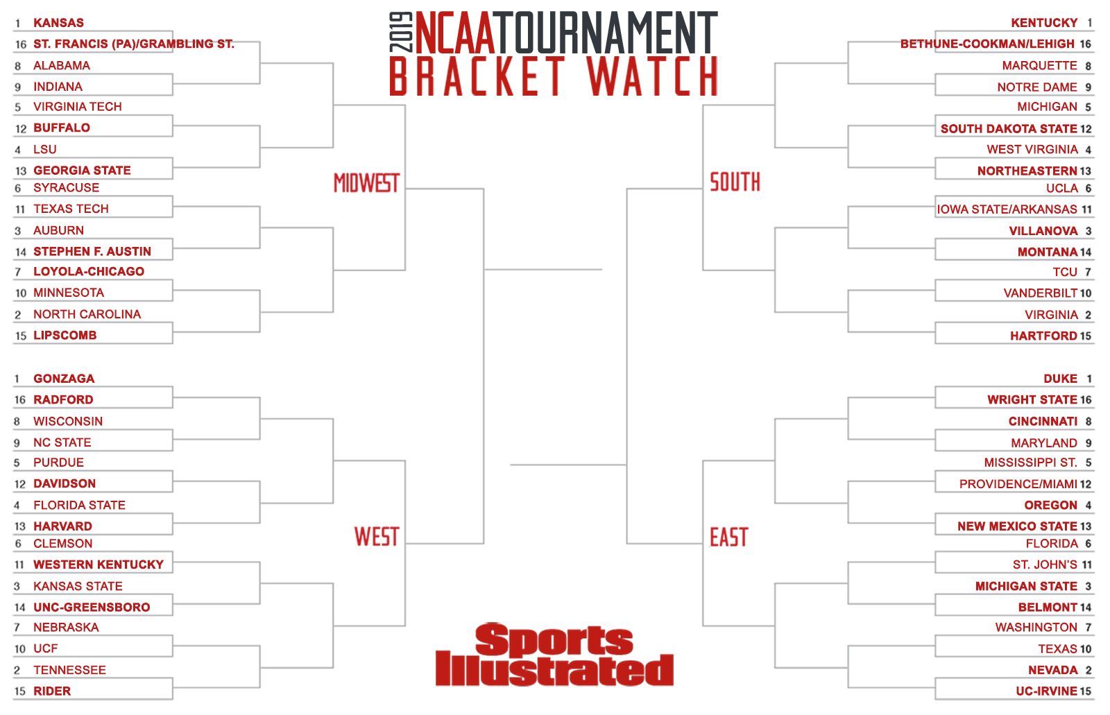 It is a picture of Obsessed Nit Printable Bracket 2020