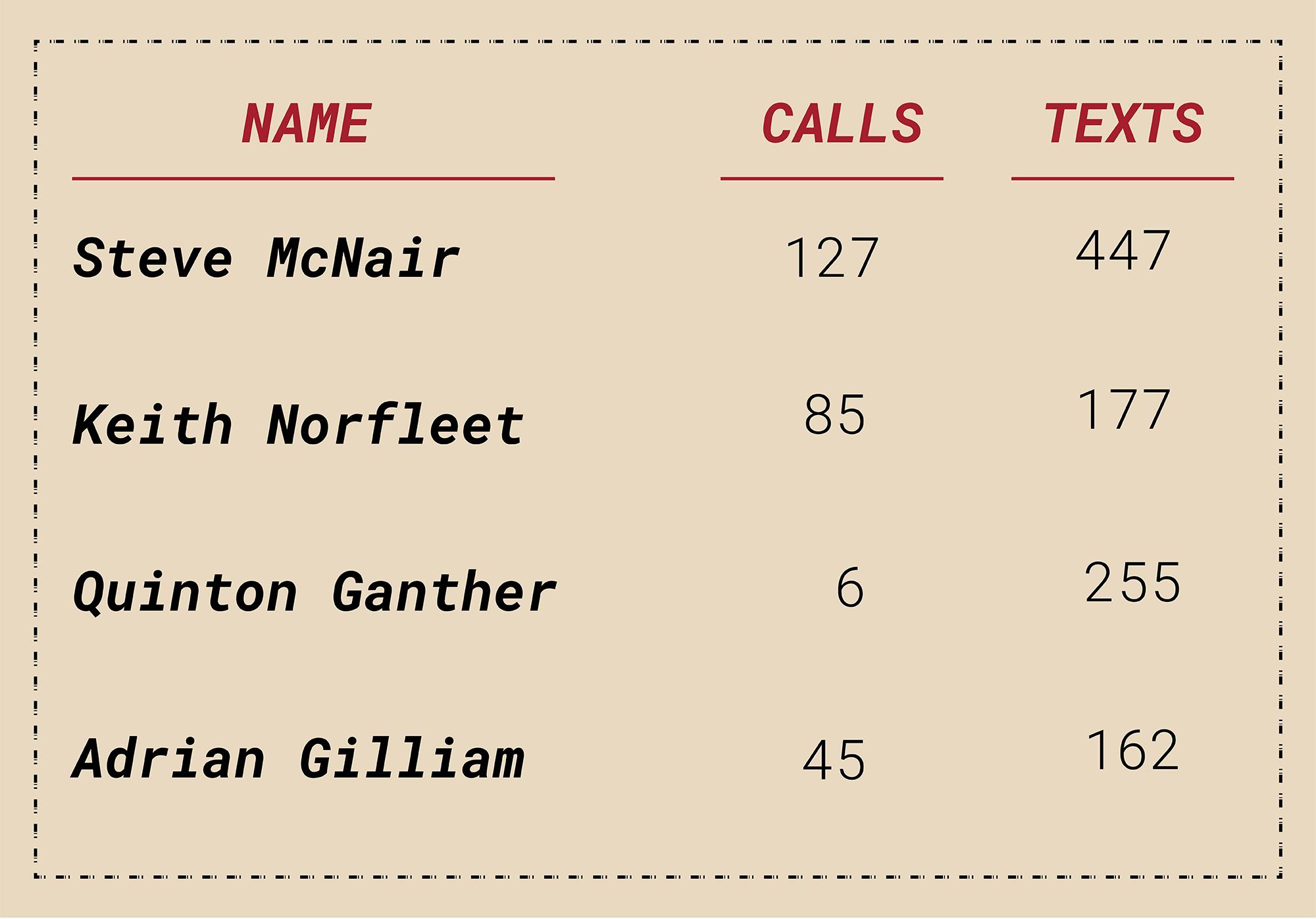 Steve McNair: Fall of a Titan Documents