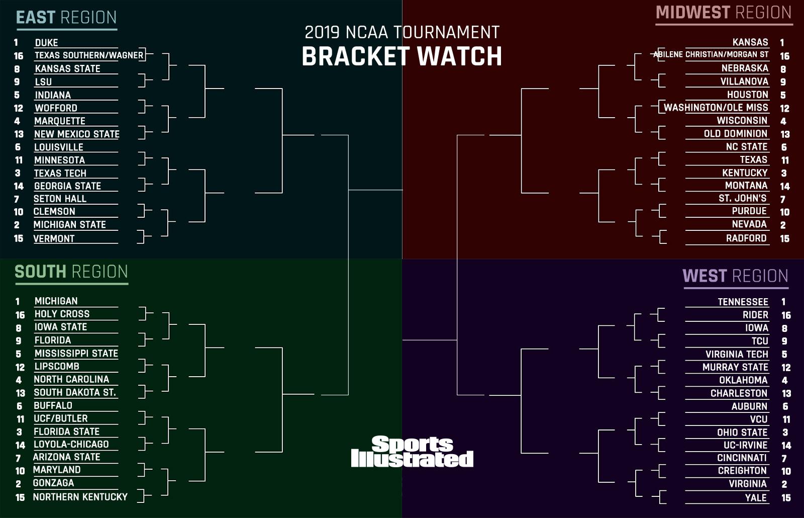 NCAA tournament bracket 2019: Duke leads projected field ...