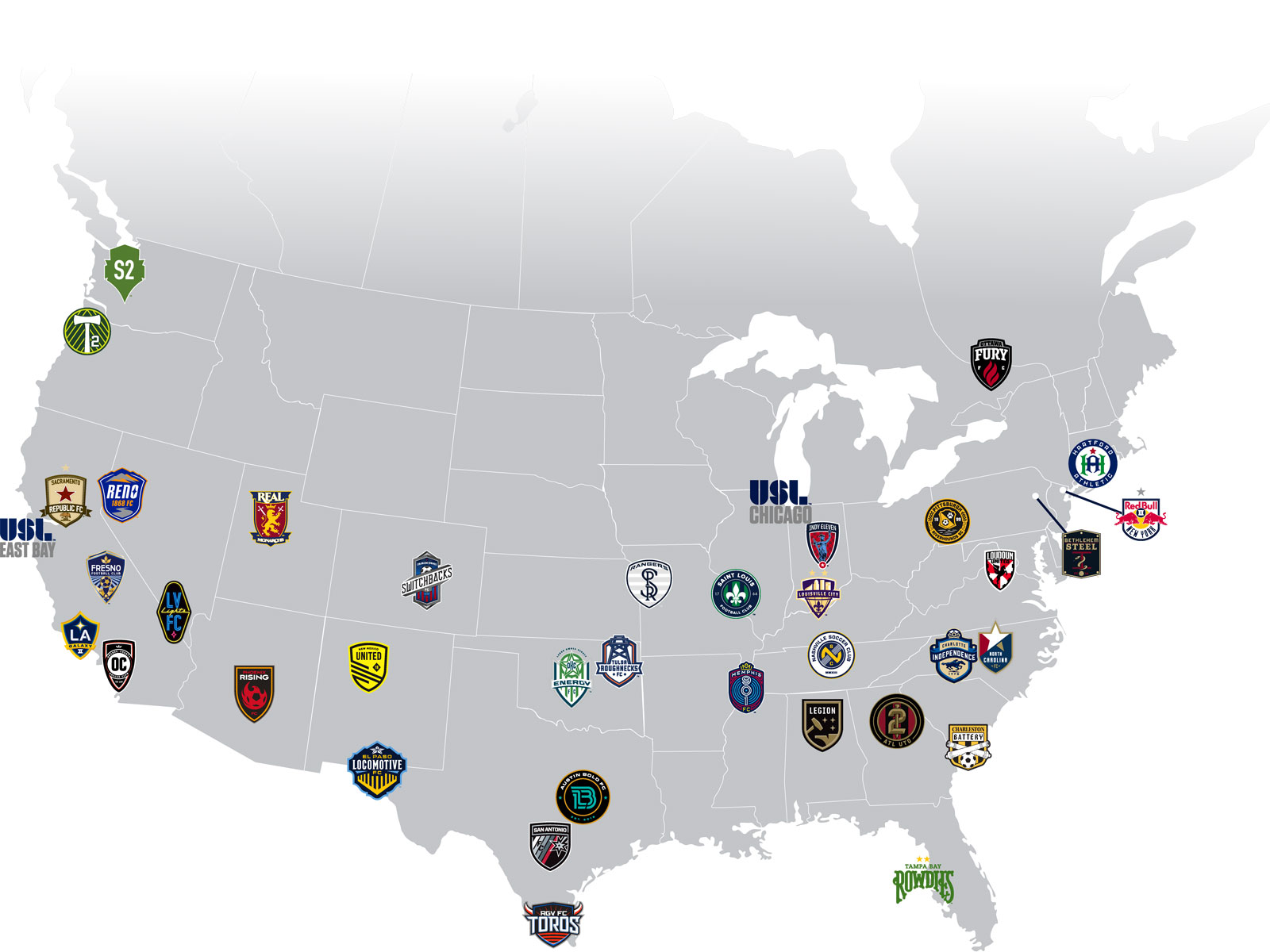 USL Championship clubs and future expansion