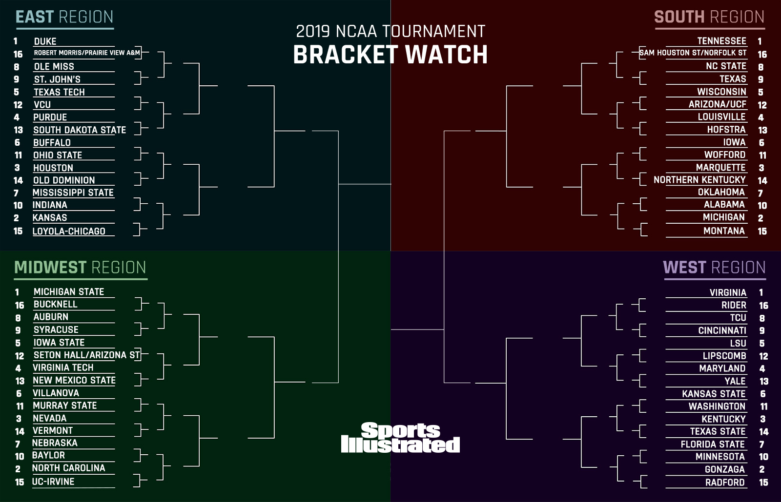 photo relating to Si Printable Bracket called on line ncaa match bracket company - Kadil