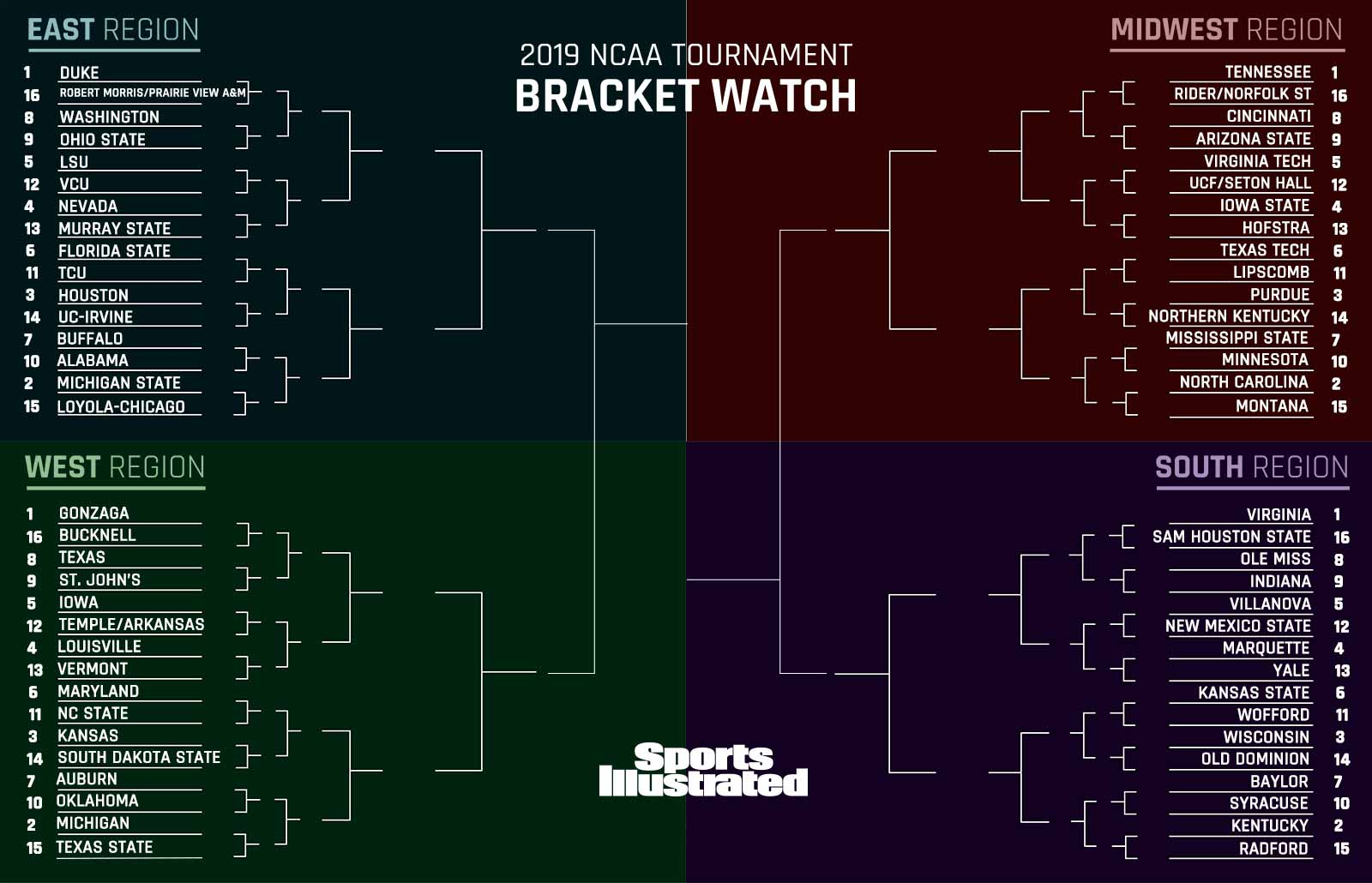 Full SI NCAA Tournament Bracket Watch As Of Feb 7
