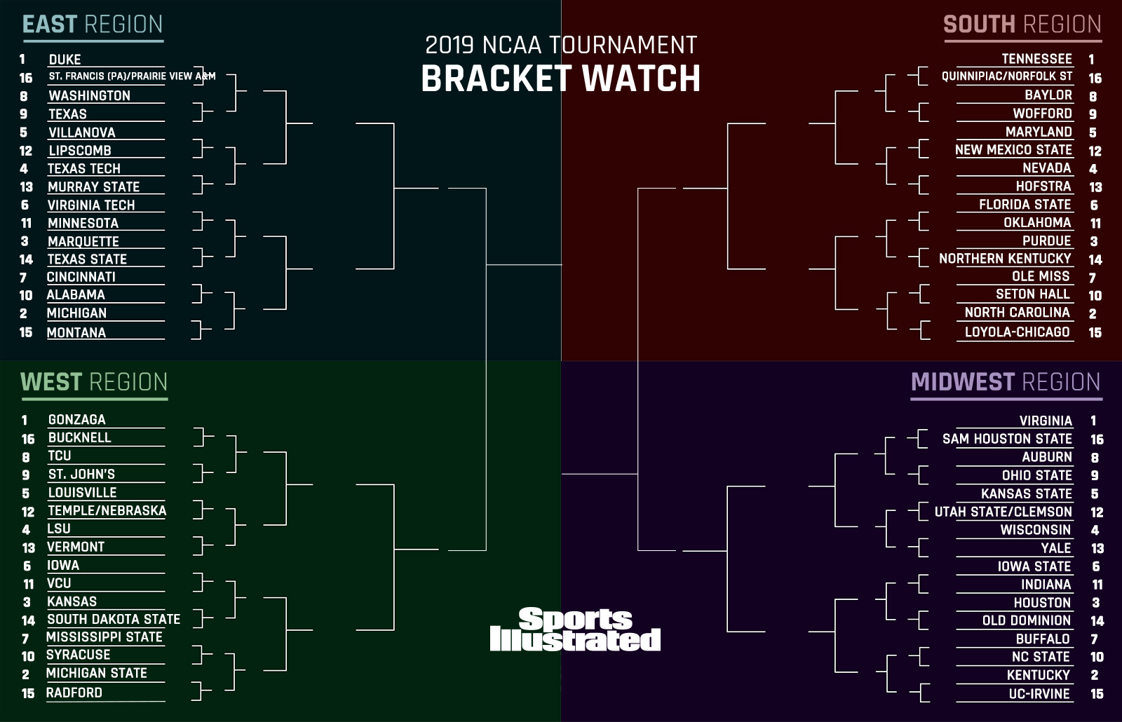 March Madness Bracket Projections: LSU On Rise In Seeding