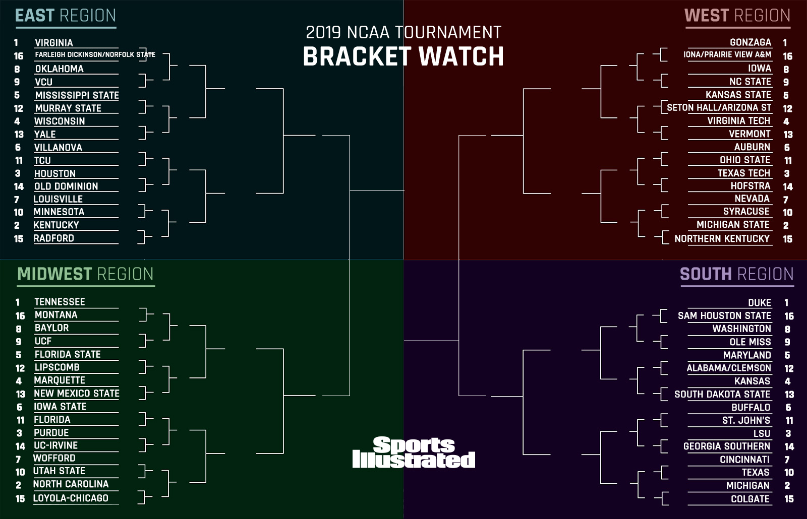 March Madness Bracket: Tennessee Takes Kentucky's 1 Seed