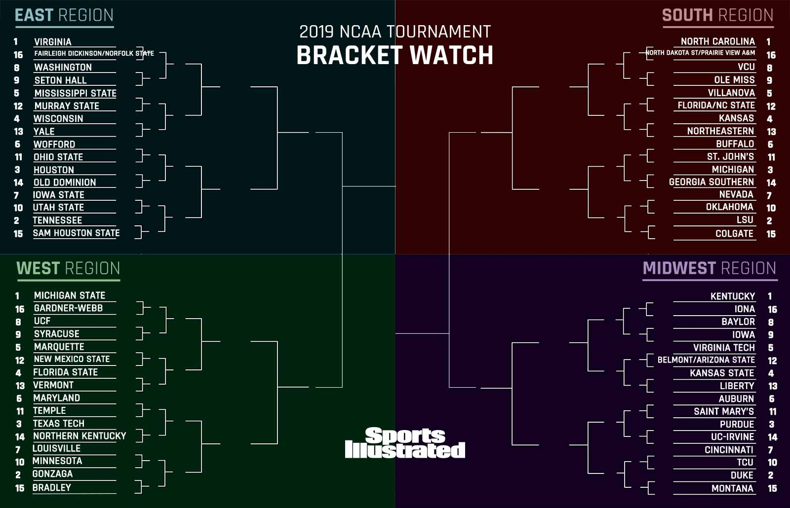 march madness  latest ncaa tournament bracket projections