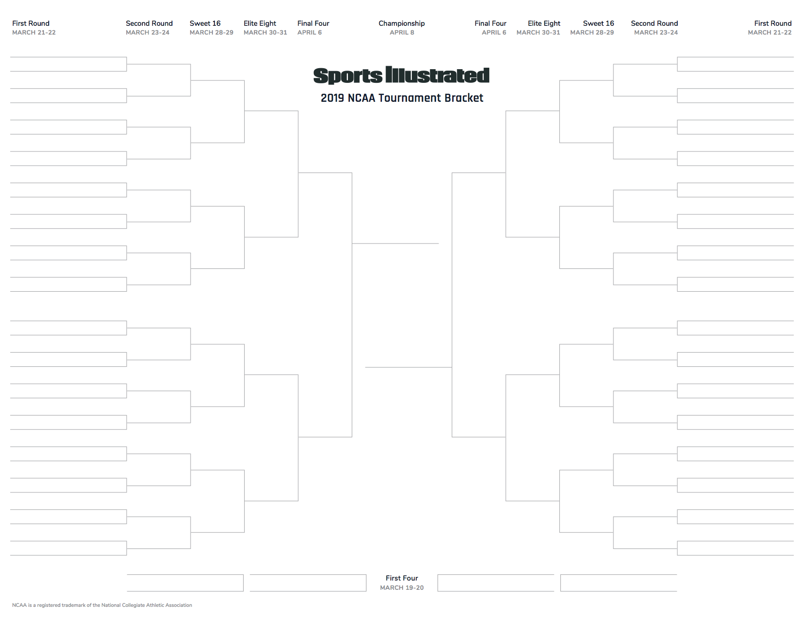 March Madness 2019 Printable Blank Bracket For Ncaa Tournament Si Com