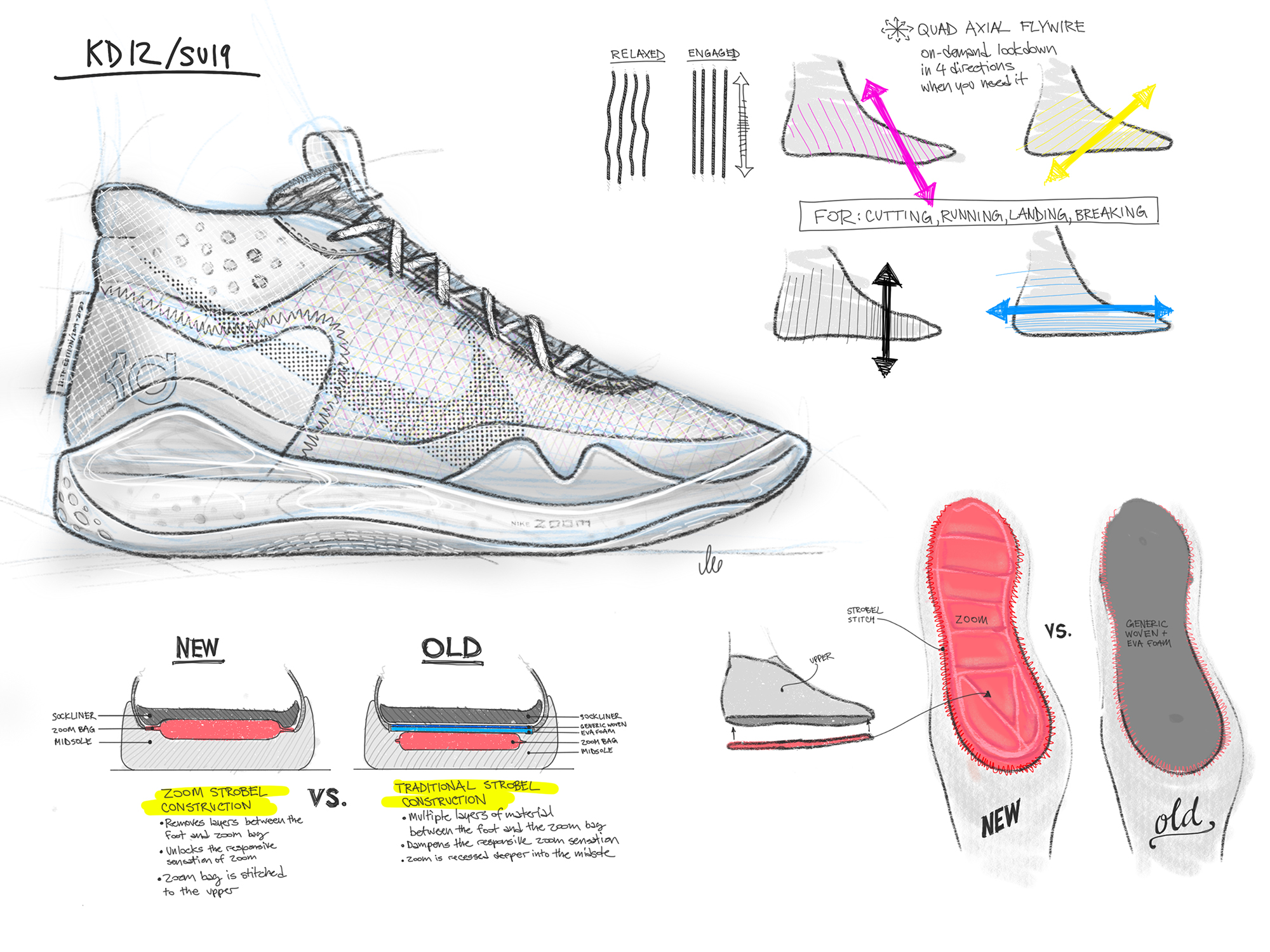 new concept 36268 c9473 Kevin Durant  Warriors star unveils Nike KD 12 sneaker (photos)   SI.com