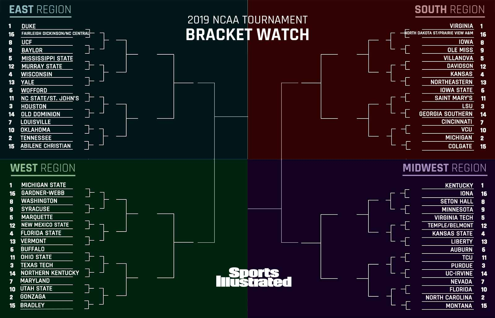 Ncaa Tournament Bracketology With March Madness Selection: March Madness: 2019 NCAA Tournament Bracket Live