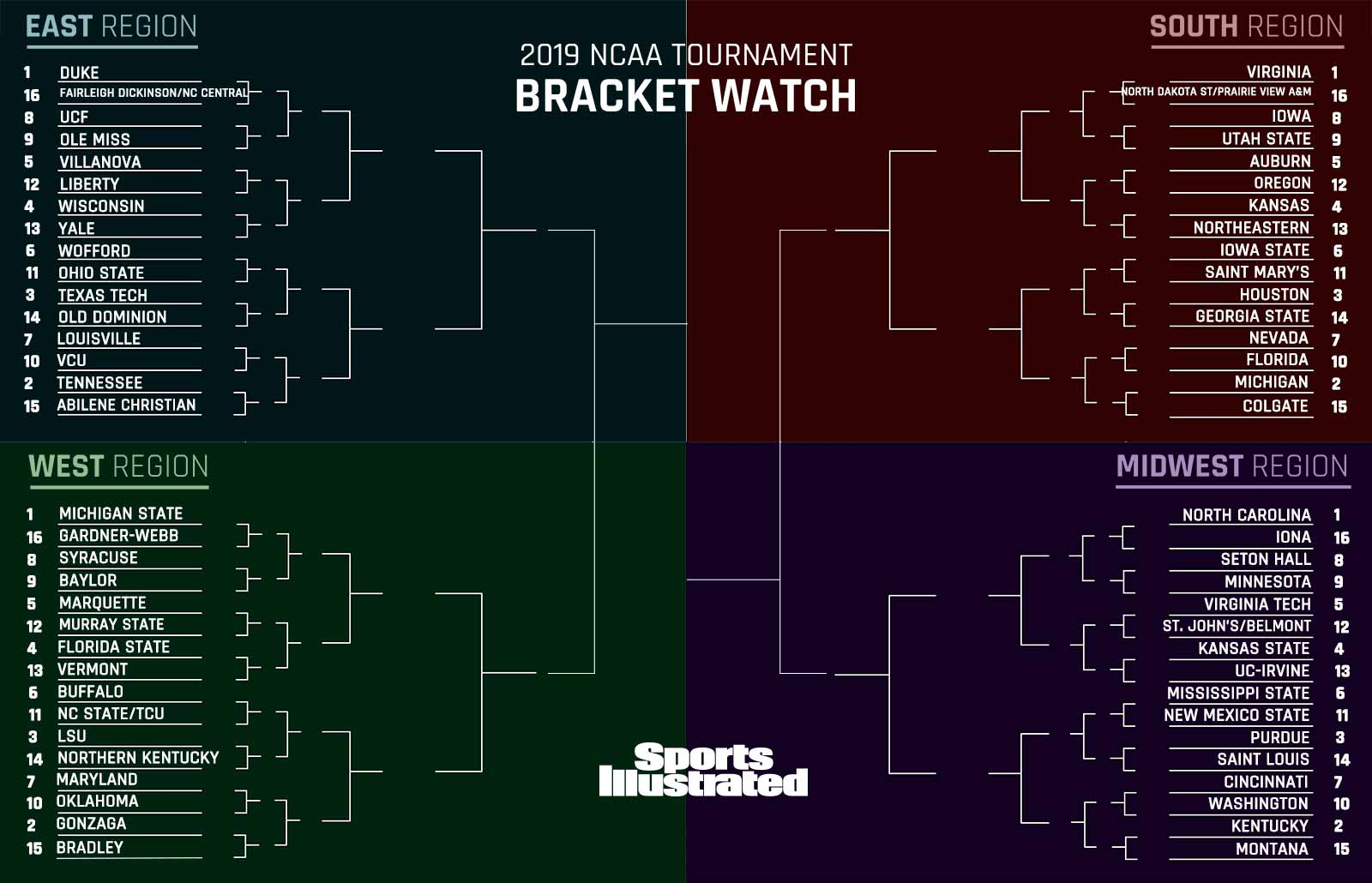 March Madness Projected 2019 Ncaa Tournament Bracket: March Madness: Projected 2019 NCAA Tournament Bracket