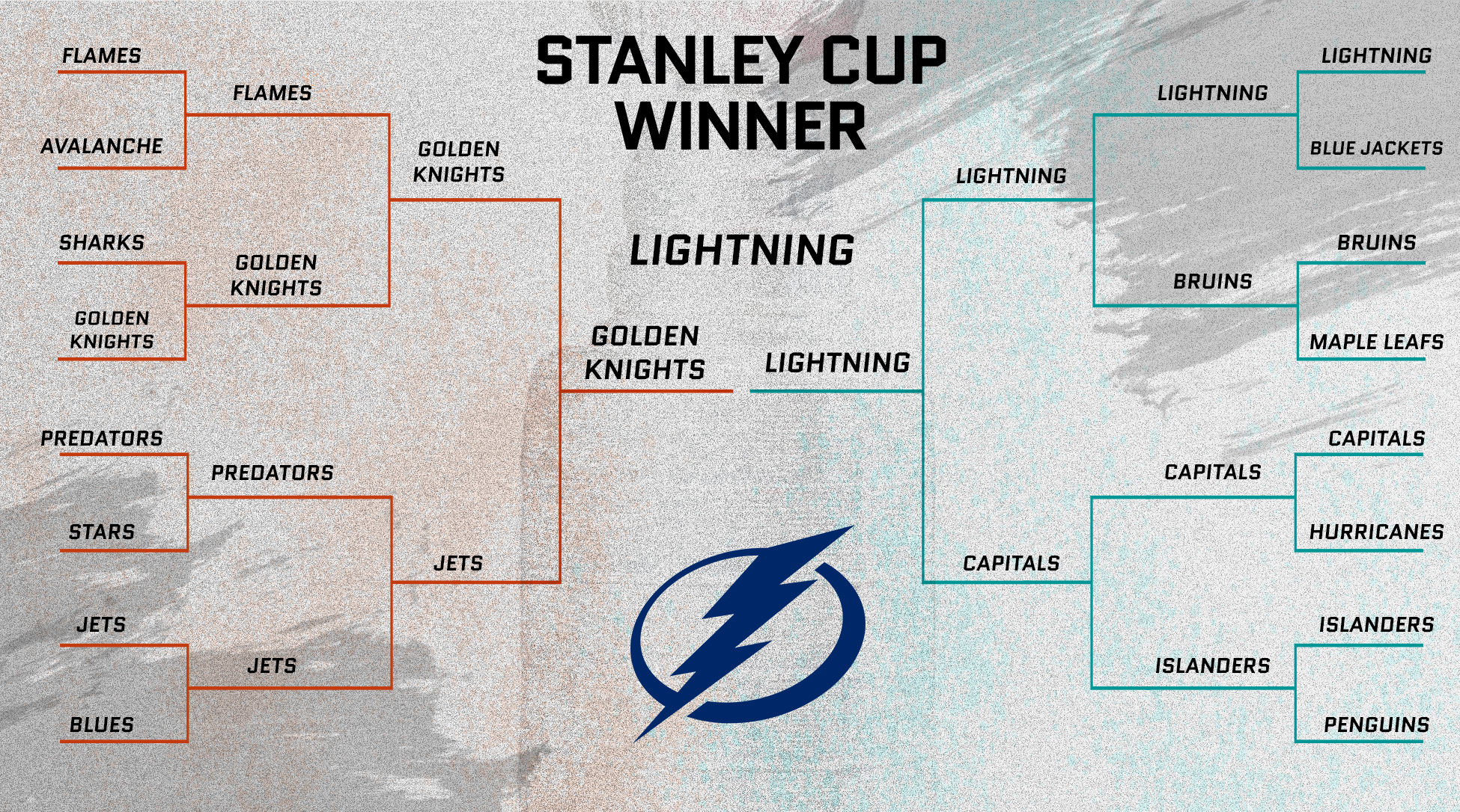Nhl Playoffs Expert Picks Brackets Winners For The Stanley Cup
