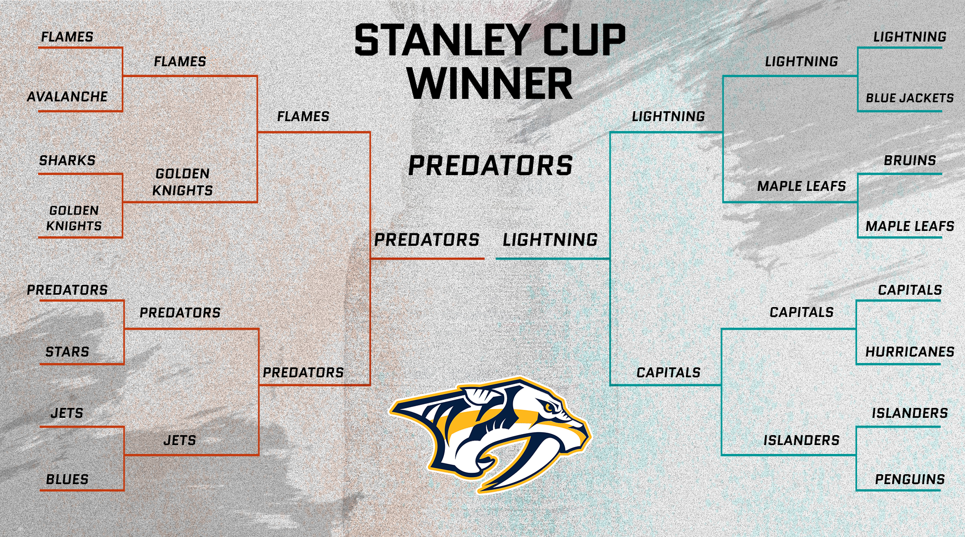 It's just a picture of Fabulous Printable Nhl Bracket