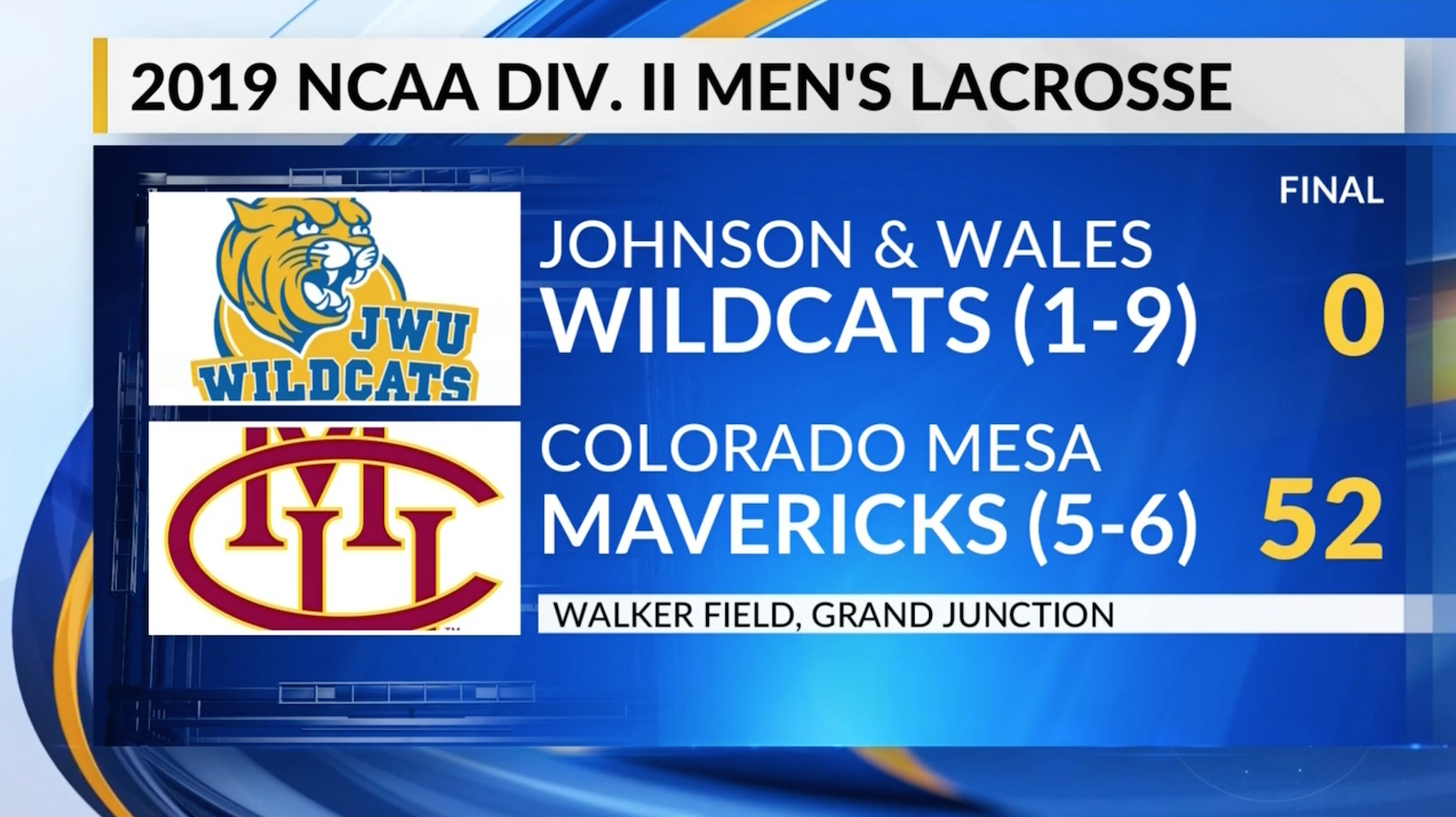 Colorado Mesa sets NCAA lacrosse scoring record (video)