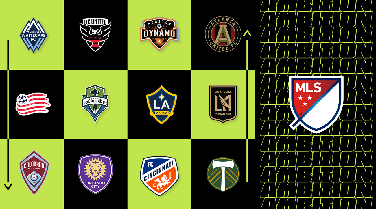 The 2019 MLS Ambition Rankings