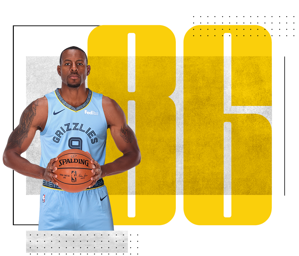Top 100 NBA Players 2019-2020: Andre Iguodala