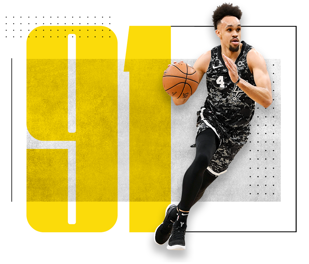 Top 100 NBA Players 2019-2020: Derrick White