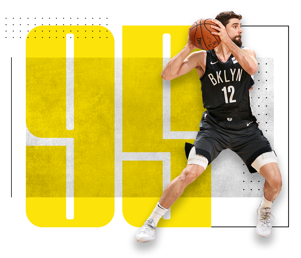 Top 100 NBA Players 2019-2020: Joe Harris
