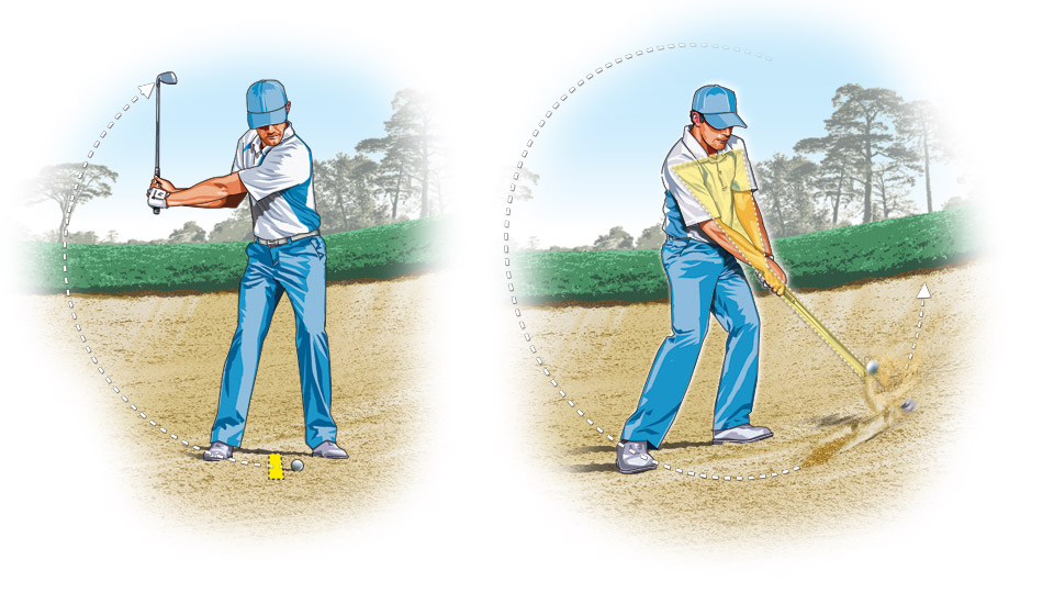Your arms, the club and your chest should form an imaginary triangle that maintains its shape and size from address through impact.