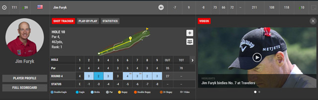 Jim Furyk scorecard for the front nine in the final round of the Travelers Championship via PGATour.com