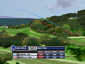 Park video game and part Willy Wonka, TrackMan shows you exactly how the pros shots stack up.