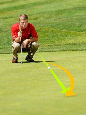 Examine the putt from behind the ball, but look down the ball-to-apex line not the ball-to-hole line.