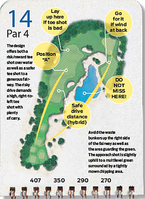 To save strokes, create a safe and smart strategy for every hole on your home course.