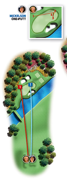Par-3 12th (Golden Bell)                       1986: 155 yards                       Jack Nicklaus ... Bogey                                              2004: 155 yards                       Phil Mickelson ... Birdie                                              Changes from 1986 to 2004: None                                              Jack                       1. Seven-iron, back left fringe                       2. Pitching wedge, 60 feet                       3. Eight-foot putt, long and right                       4. Six-inch bogey putt                                              Phil                       1. Eight-iron, long and left                       2. 15-foot birdie putt