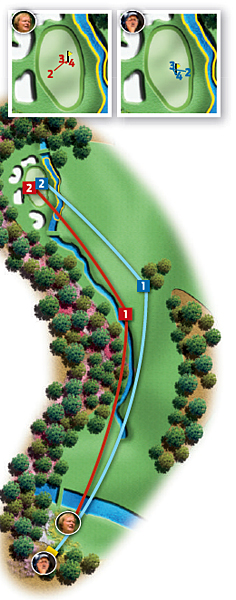 Par-5 13th (Azalea)                       1986: 465 yards                       Jack Nicklaus ... Birdie                                              2004: 510 yards                       Phil Mickelson ... Birdie                                              Changes from 1986 to 2004: Tee moved back 45 yards; swales left and rear of green moderated; creek in front of green modified                                              Jack                       1. Three-wood, 250 yards, left side of fairway                       2. Three-iron, 210 yards, left middle                       3. 40-foot putt, short and left                       4. One-foot birdie putt                                              Phil                       1. Driver, 317 yards, right side of fairway                       2. Seven-iron, 193 yards, right                       3. 20-foot putt, long and right                       4. 18-inch birdie putt