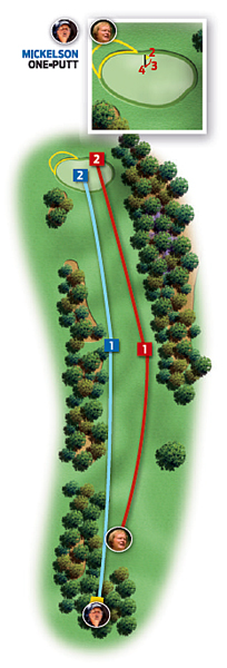 Par-4 14th (Chinese Fir)                       1986: 405 yards                       Jack Nicklaus ... Par                                              2004: 440 yards                       Phil Mickelson ... Birdie                                              Changes from 1986 to 2004: Tee moved back 35 yards; green modified to create back-left pin position                                              Jack                       1. Three-wood, 255 yards, right side of fairway                       2. Six-iron, 160 yards, back fringe                       3. Pitching wedge, 40 feet, short                       4. One-foot par putt                                              Phil                       1. Driver, 298 yards, left side of fairway                       2. Pitching wedge, 146 yards, just left                       3. Six-inch birdie putt