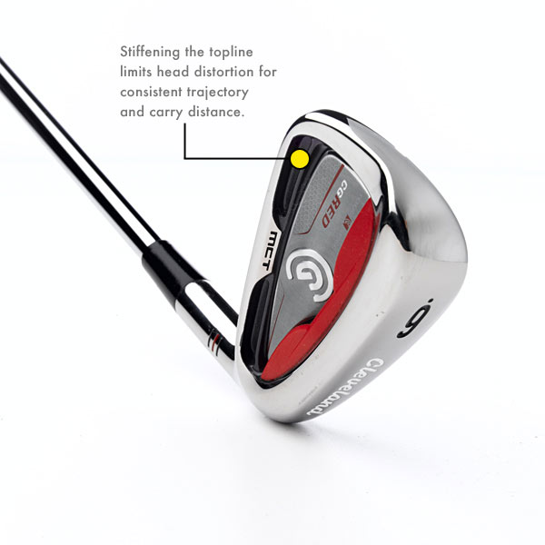 "Cleveland CG Red                           Good players want responsive feel and handling from their irons.                           If this sounds like you, then you want to know when you mis-hit a                           shot, why you did, and by how much. The CG Red incorporates a                           lightweight viscoelastic dampener directly behind the sweet spot                           (in red). But this one is slightly firmer than the ""gelback"" used in                           CG Gold irons. So it eliminates some unpleasantness but doesn't                           totally stamp out feedback.                           $699, steel; clevelandgolf.com"
