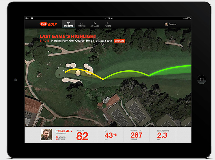 "GAME GOLF ($249, www.gamegolf.com): Tell Dad how it works: ""During your round, simply tap the tags you installed into the grips of your clubs against a wearable device before each shot. That's it. Everything else is done automatically."" Then watch him get better with this incredible game-inprovement tracker."
