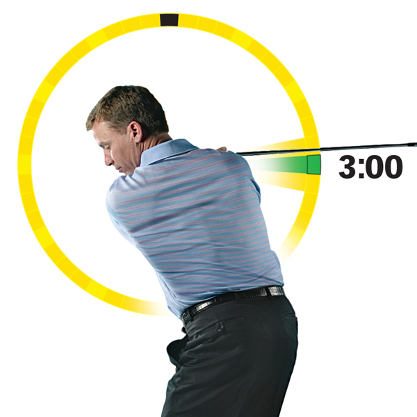 Fat — If the shaft crosses anywhere later than 2:00, your swing is too flat and the clubface is closed. Expect a lot of fat shots.